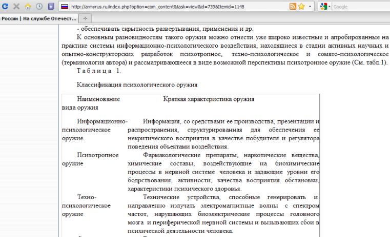 А.Г.Караяни _1997_ Т а б л и ц а 1. _Screen1